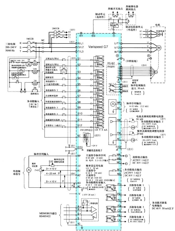 安川g7说明书下载_安川变频器g7接线图-急求,安川g7变频器说明书